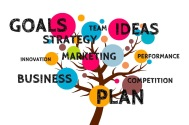 Goals, Ideas, Thoughts, Dreams, Plan, Marketing, Team, Success